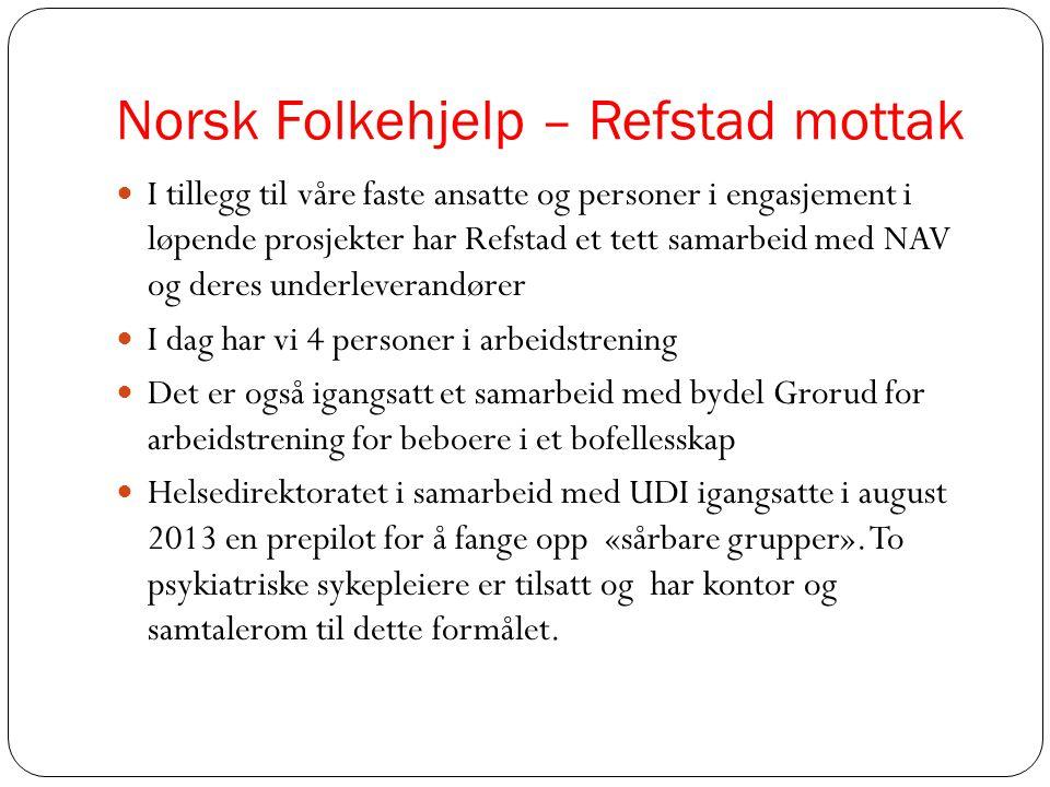 Norsk Folkehjelp – Refstad mottak  I tillegg til våre faste ansatte og personer i engasjement i løpende prosjekter har Refstad et tett samarbeid med