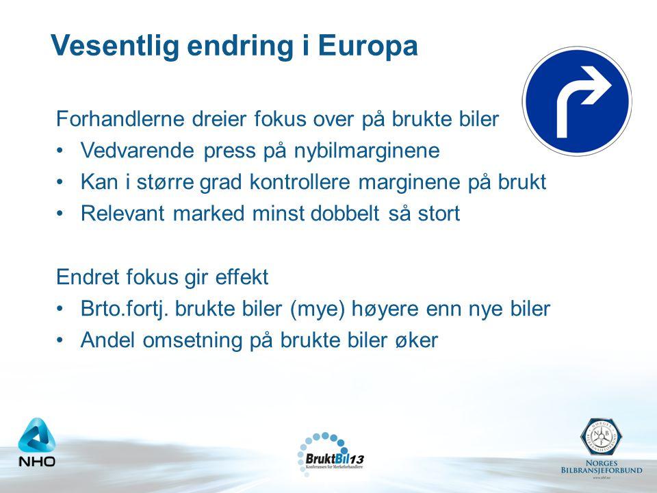 Vesentlig endring i Europa Forhandlerne dreier fokus over på brukte biler •Vedvarende press på nybilmarginene •Kan i større grad kontrollere marginene
