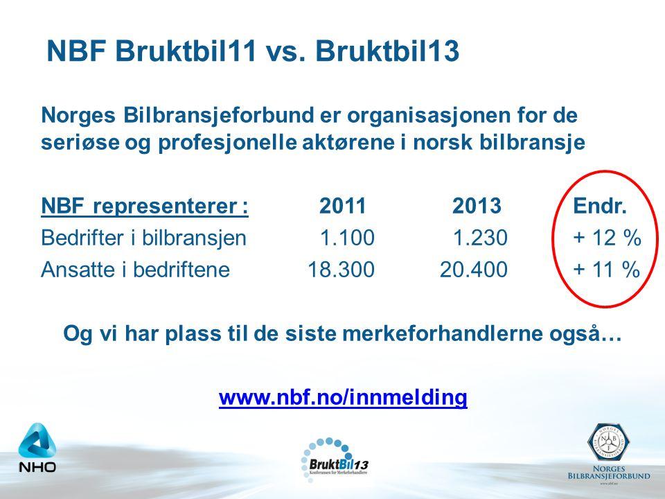 NBF Bruktbil11 vs. Bruktbil13 Norges Bilbransjeforbund er organisasjonen for de seriøse og profesjonelle aktørene i norsk bilbransje NBF representerer