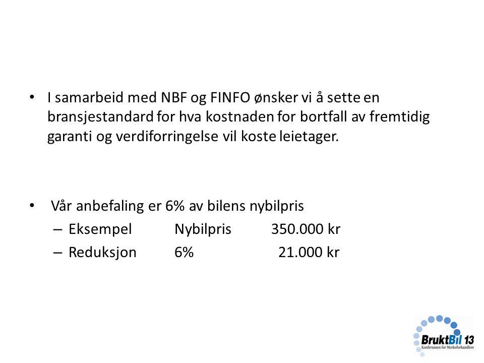 • I samarbeid med NBF og FINFO ønsker vi å sette en bransjestandard for hva kostnaden for bortfall av fremtidig garanti og verdiforringelse vil koste