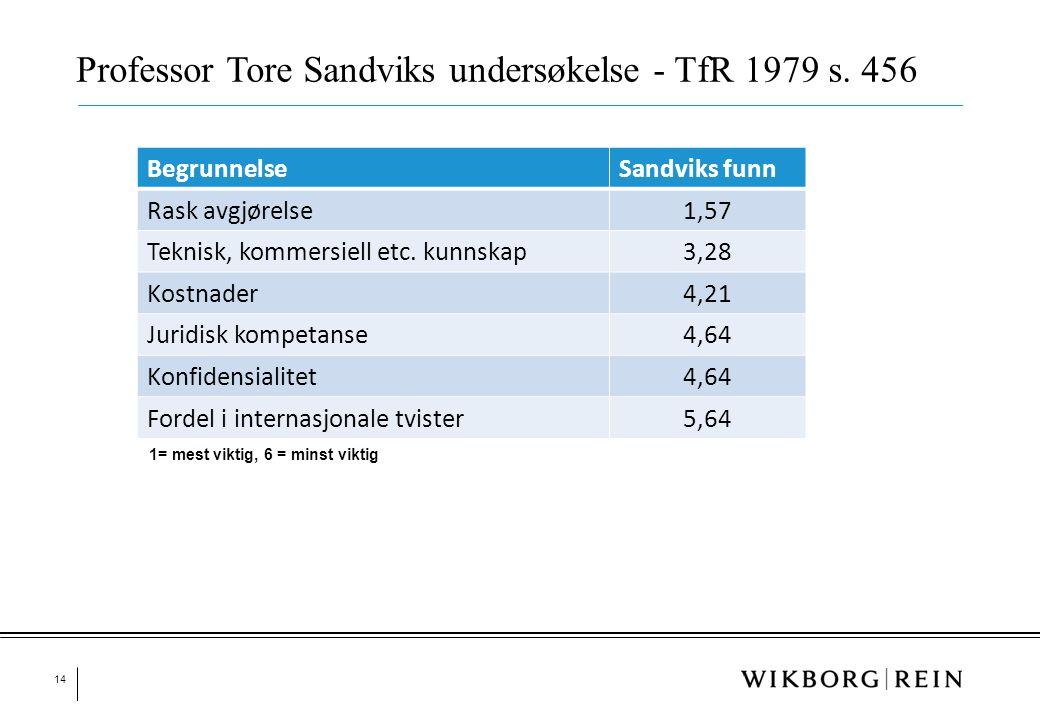 14 Professor Tore Sandviks undersøkelse - TfR 1979 s. 456 BegrunnelseSandviks funn Rask avgjørelse1,57 Teknisk, kommersiell etc. kunnskap3,28 Kostnade