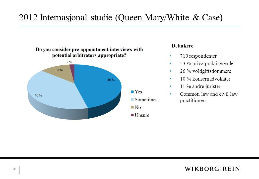 21 2012 Internasjonal studie (Queen Mary/White & Case) Deltakere • 710 respondenter • 53 % privatpraktiserende • 26 % voldgiftsdommere • 10 % konserna