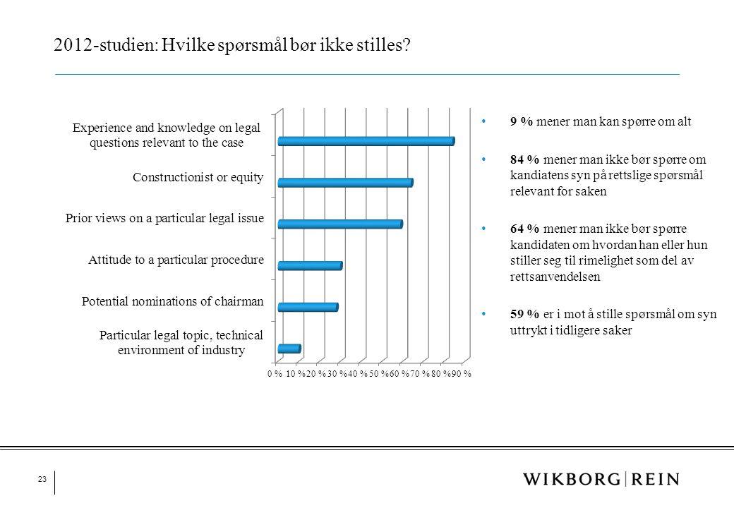 23 2012-studien: Hvilke spørsmål bør ikke stilles? • 9 % mener man kan spørre om alt • 84 % mener man ikke bør spørre om kandiatens syn på rettslige s