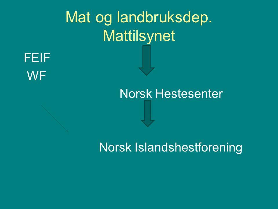 Mat og landbruksdep. Mattilsynet FEIF WF Norsk Hestesenter Norsk Islandshestforening