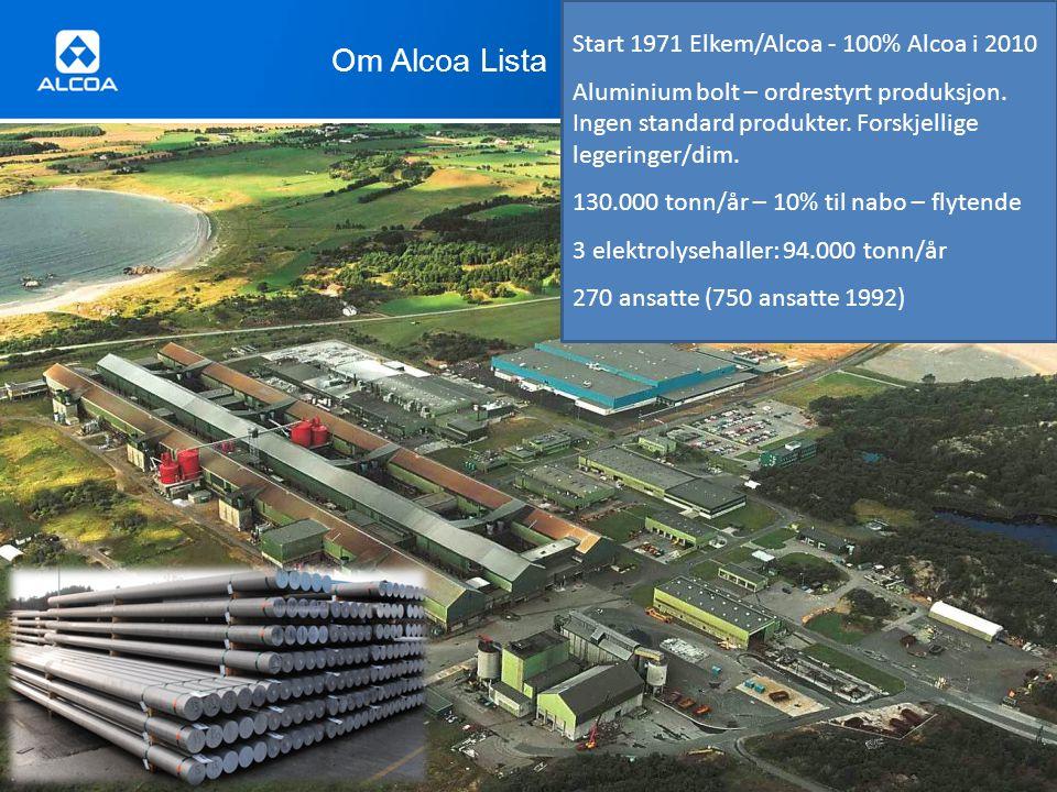 Om Alcoa Lista Start 1971 Elkem/Alcoa - 100% Alcoa i 2010 Aluminium bolt – ordrestyrt produksjon. Ingen standard produkter. Forskjellige legeringer/di