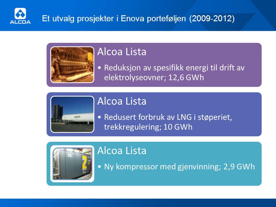 Et utvalg prosjekter i Enova porteføljen (2009-2012) Alcoa Lista •Reduksjon av spesifikk energi til drift av elektrolyseovner; 12,6 GWh Alcoa Lista •R