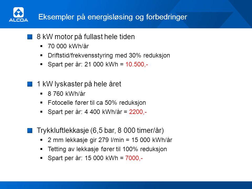 Eksempler på energisløsing og forbedringer 8 kW motor på fullast hele tiden  70 000 kWh/år  Driftstid/frekvensstyring med 30% reduksjon  Spart per