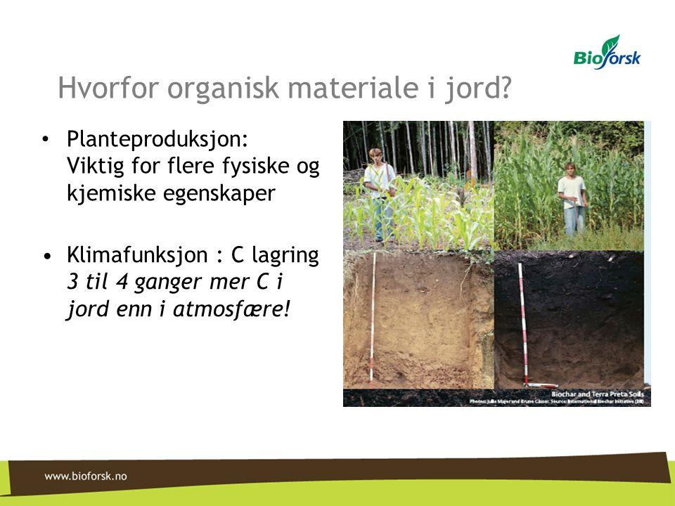 Hvorfor organisk materiale i jord? •Klimafunksjon : C lagring 3 til 4 ganger mer C i jord enn i atmosfære! • Planteproduksjon: Viktig for flere fysisk