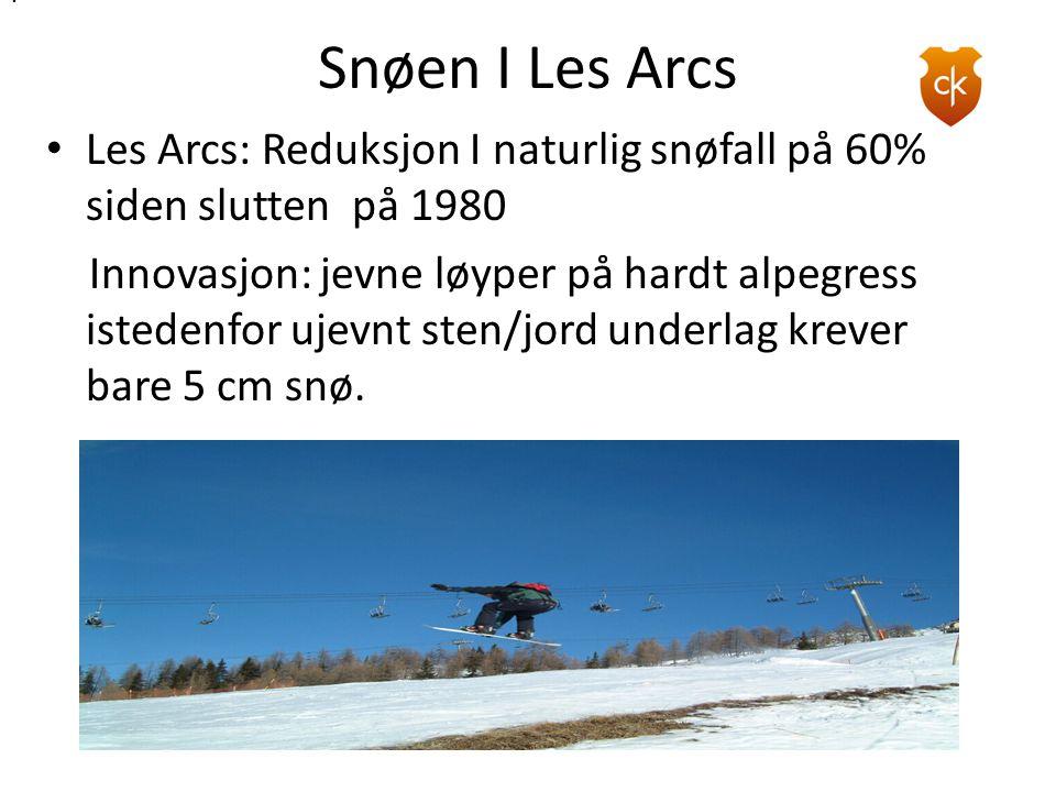Snøen I Les Arcs • Les Arcs: Reduksjon I naturlig snøfall på 60% siden slutten på 1980 Innovasjon: jevne løyper på hardt alpegress istedenfor ujevnt s