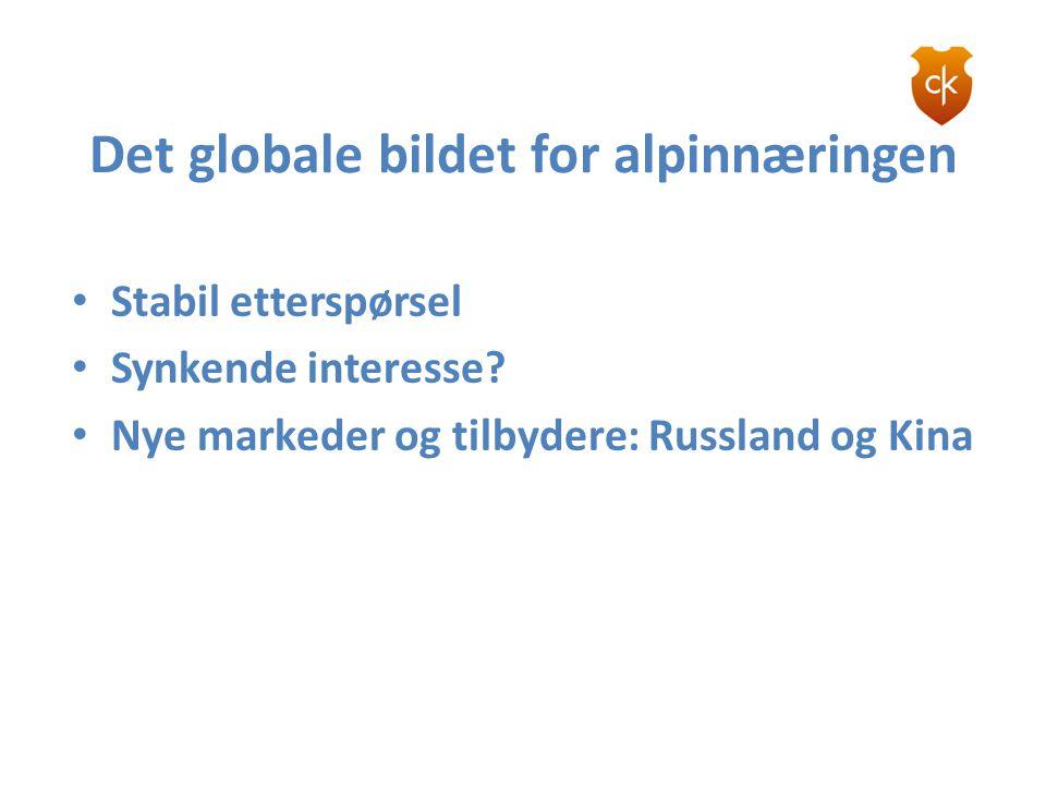 Det globale bildet for alpinnæringen • Stabil etterspørsel • Synkende interesse? • Nye markeder og tilbydere: Russland og Kina