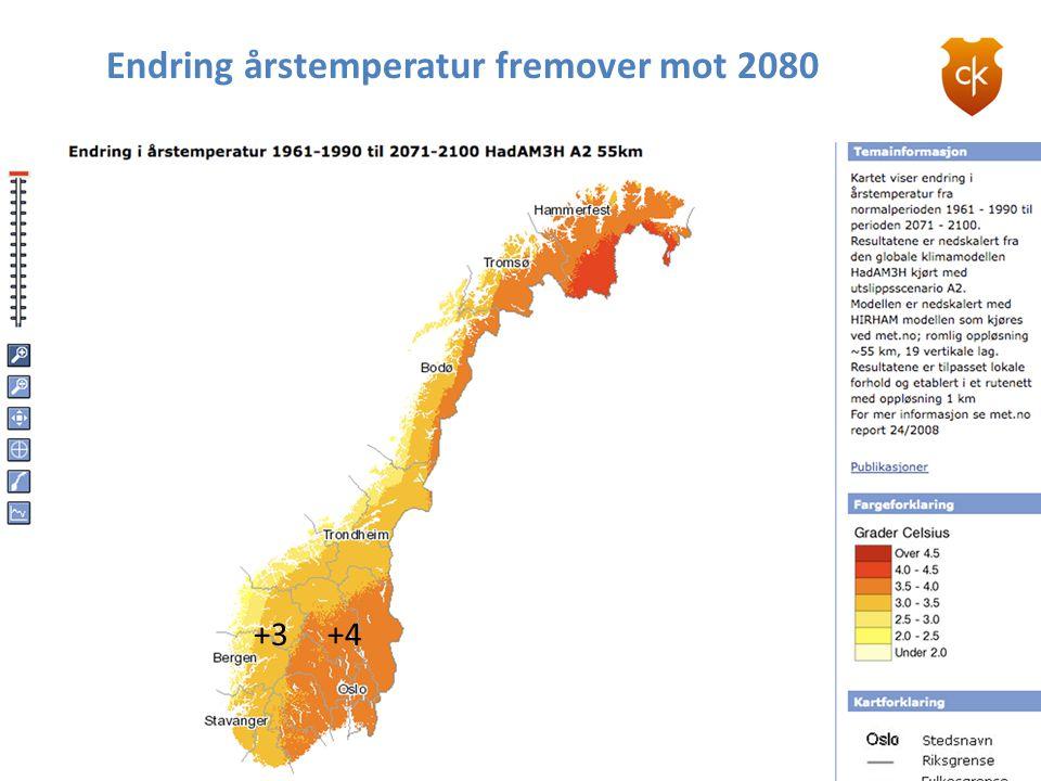 Endring årstemperatur fremover mot 2080 +3 +4