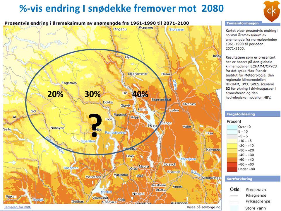 %-vis endring I snødekke fremover mot 2080 ? 20% 30% 40%