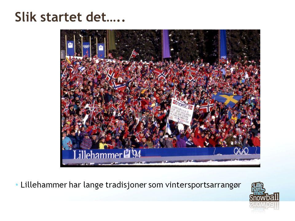 Slik startet det….. • Lillehammer har lange tradisjoner som vintersportsarrangør