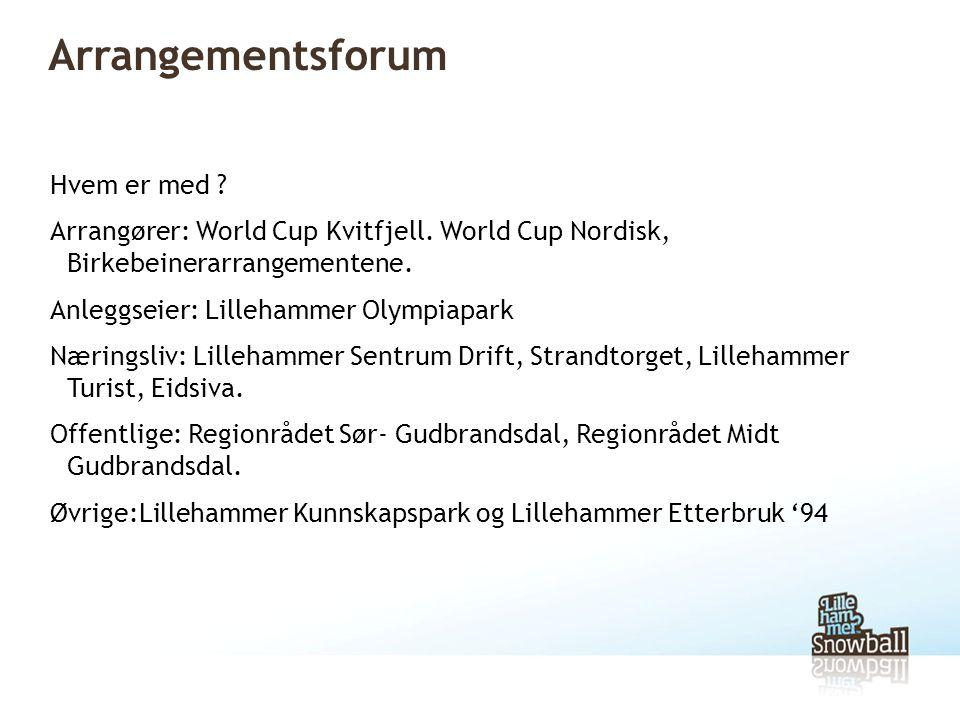 Arrangementsforum Hvem er med . Arrangører: World Cup Kvitfjell.