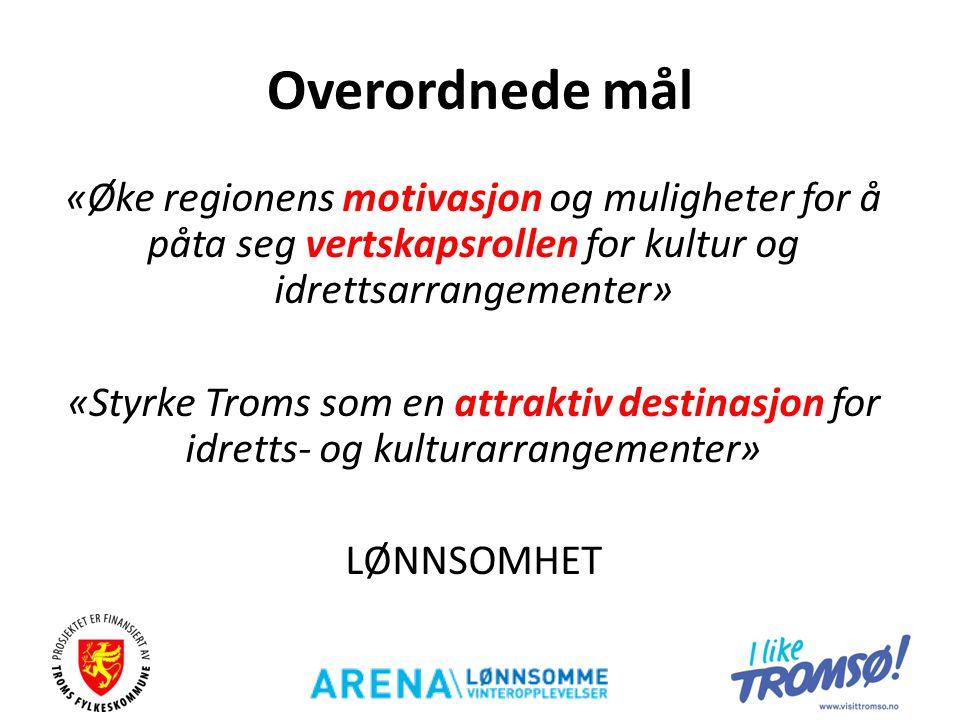 Overordnede mål «Øke regionens motivasjon og muligheter for å påta seg vertskapsrollen for kultur og idrettsarrangementer» «Styrke Troms som en attrak