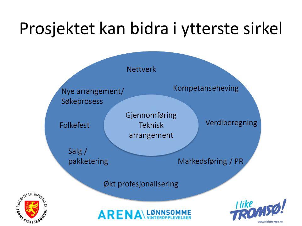 Prosjektet kan bidra i ytterste sirkel N N Gjennomføring Teknisk arrangement Gjennomføring Teknisk arrangement Nettverk Verdiberegning Nye arrangement