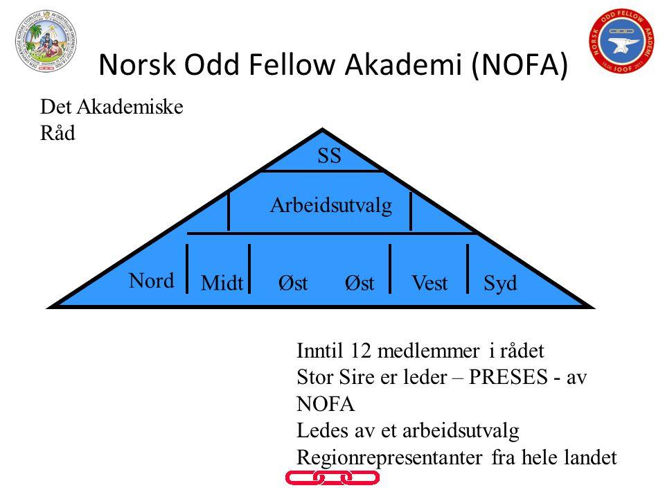 Norsk Odd Fellow Akademi (NOFA) Inntil 12 medlemmer i rådet Stor Sire er leder – PRESES - av NOFA Ledes av et arbeidsutvalg Regionrepresentanter fra h