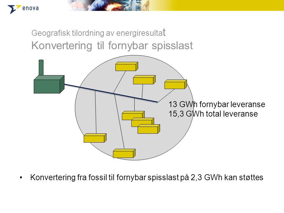 •Konvertering fra fossil til fornybar spisslast på 2,3 GWh kan støttes 13 GWh fornybar leveranse 15,3 GWh total leveranse Geografisk tilordning av ene