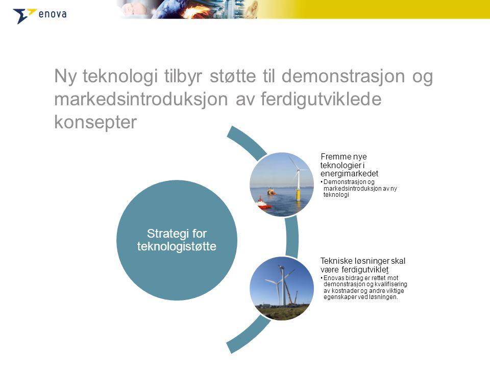 Ny teknologi tilbyr støtte til demonstrasjon og markedsintroduksjon av ferdigutviklede konsepter Strategi for teknologistøtte Fremme nye teknologier i