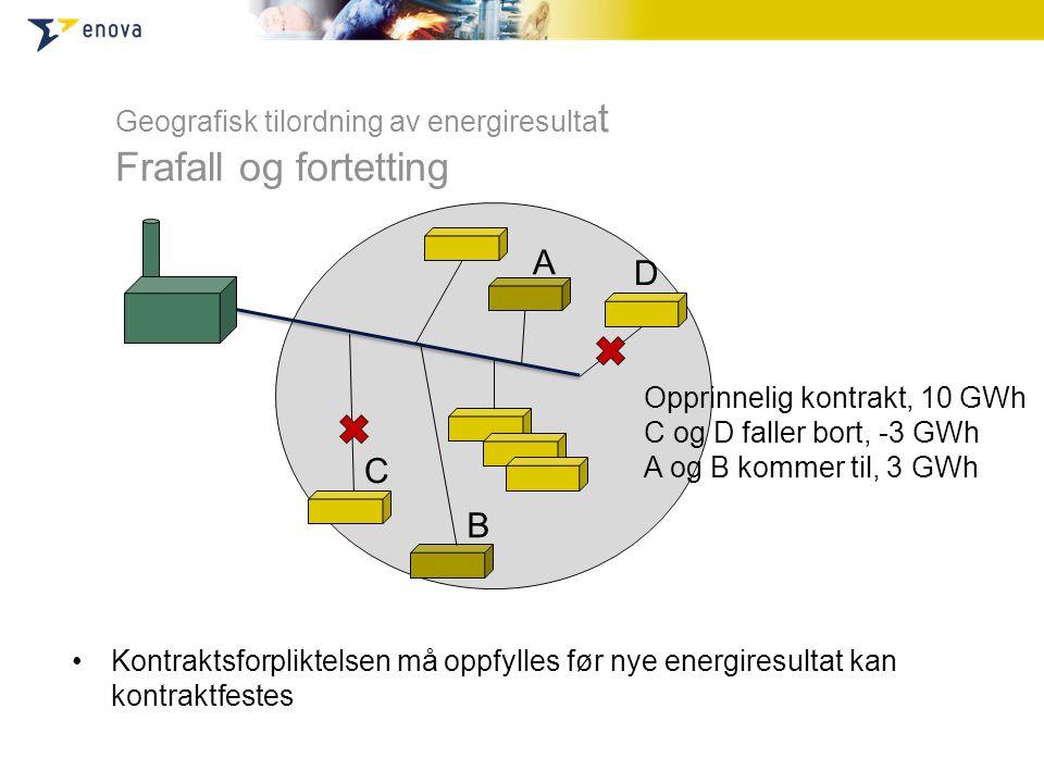 •Kontraktsforpliktelsen må oppfylles før nye energiresultat kan kontraktfestes A B C D Opprinnelig kontrakt, 10 GWh C og D faller bort, -3 GWh A og B