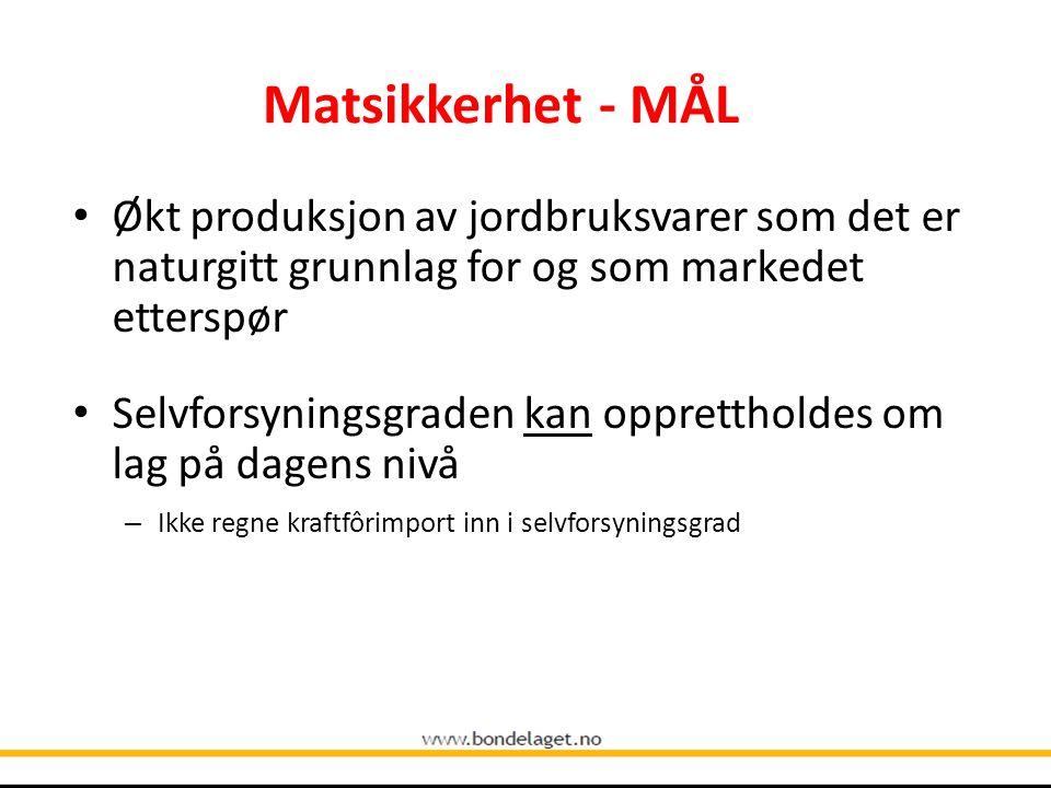 Matsikkerhet - MÅL • Økt produksjon av jordbruksvarer som det er naturgitt grunnlag for og som markedet etterspør • Selvforsyningsgraden kan opprettho