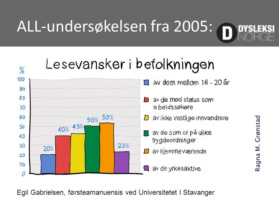 ALL-undersøkelsen fra 2005: Egil Gabrielsen, førsteamanuensis ved Universitetet I Stavanger