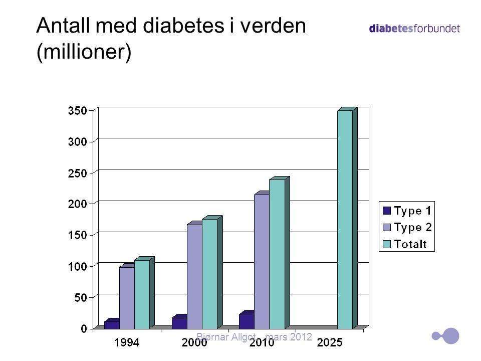 Diabetes i Norge •Det er 375.000 personer med diabetes i Norge - antallet øker •175.000 er udiagnostisert •Hver 10.