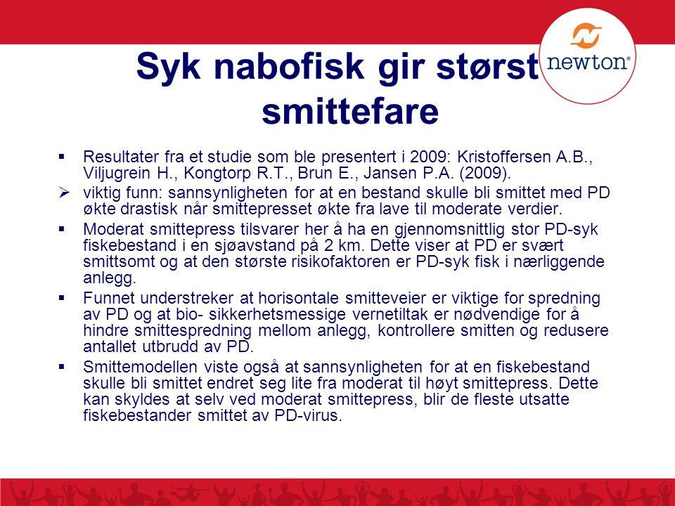 Syk nabofisk gir størst smittefare  Resultater fra et studie som ble presentert i 2009: Kristoffersen A.B., Viljugrein H., Kongtorp R.T., Brun E., Ja