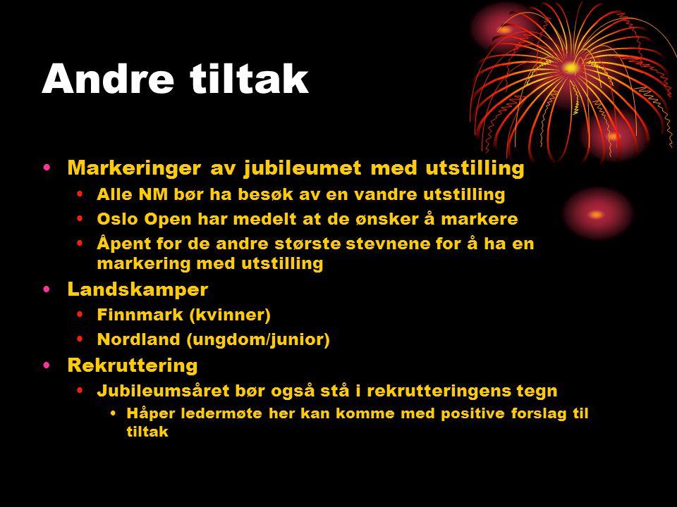 Andre tiltak •Markeringer av jubileumet med utstilling •Alle NM bør ha besøk av en vandre utstilling •Oslo Open har medelt at de ønsker å markere •Åpe