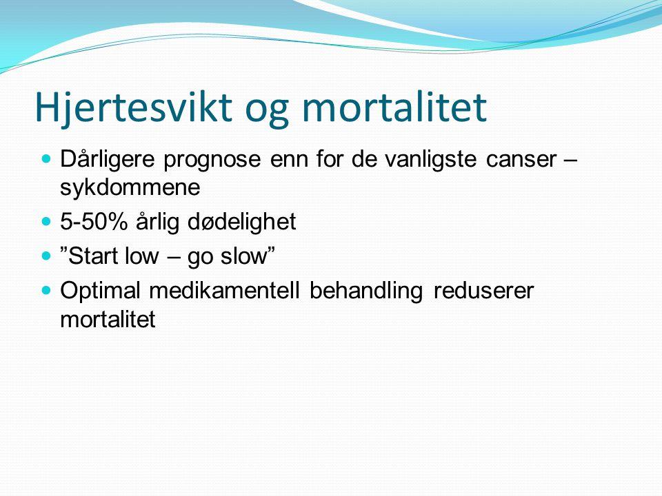 Hjertesvikt poliklinikk  Drevet av spesialutdannet sykepleier  Kardiolog overordnet medisinsk ansvar  Pasientopplæring  Medikamenttitrering  Rådg