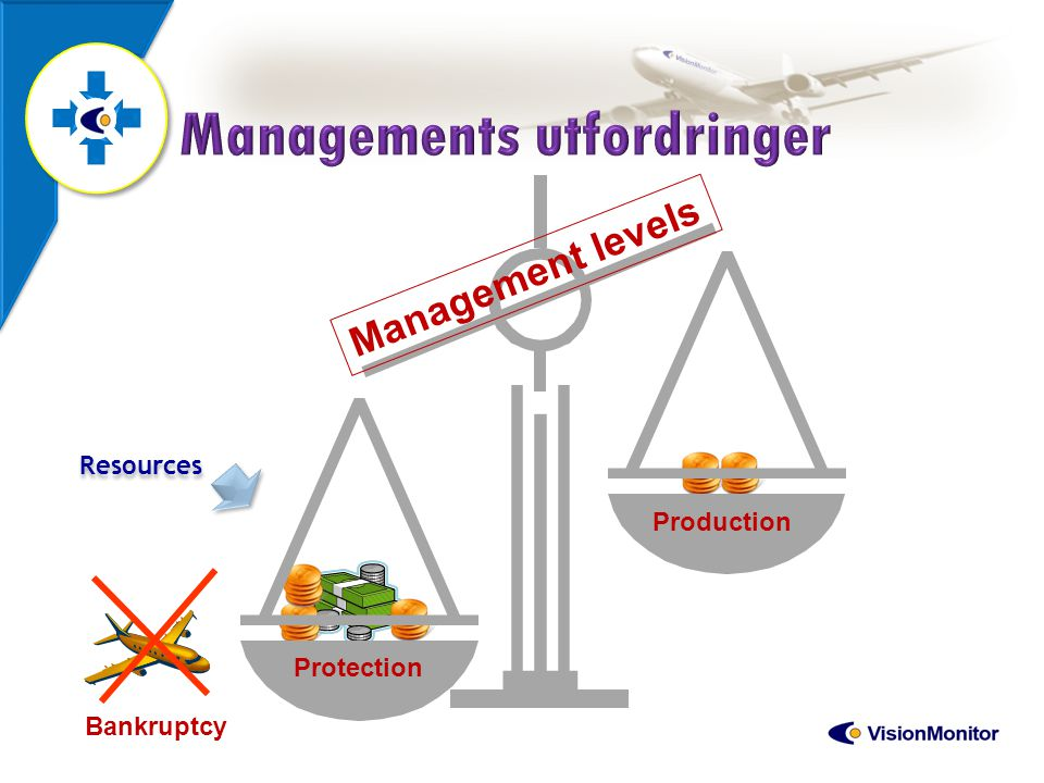 Safety space Bankruptcy Catastrophe Production Protection <icao smm v.2