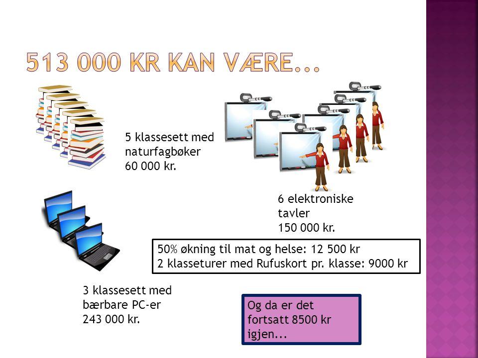 5 klassesett med naturfagbøker 60 000 kr. 6 elektroniske tavler 150 000 kr. 3 klassesett med bærbare PC-er 243 000 kr. 50% økning til mat og helse: 12