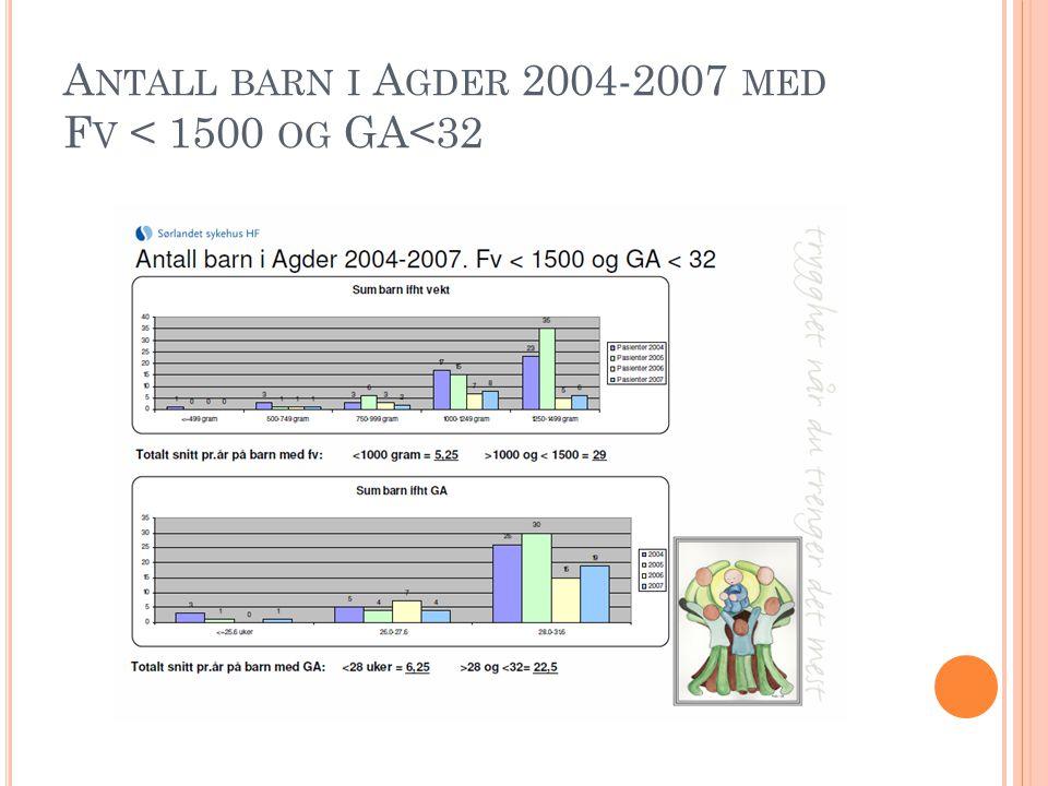 A NTALL BARN I A GDER 2004-2007 MED F V < 1500 OG GA<32