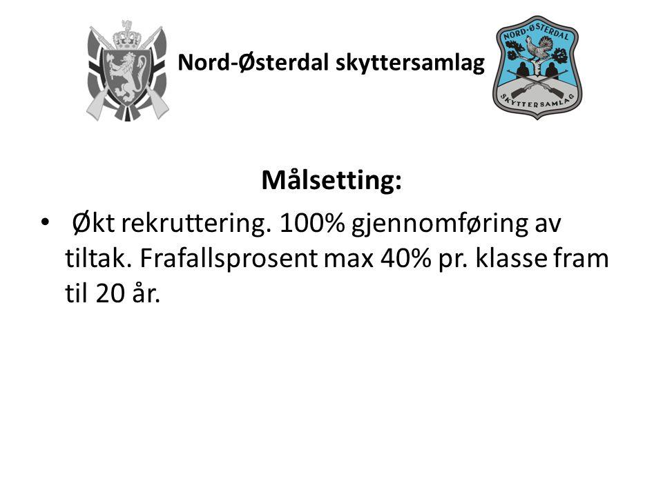 Nord-Østerdal skyttersamlag Målsetting: • Økt rekruttering.