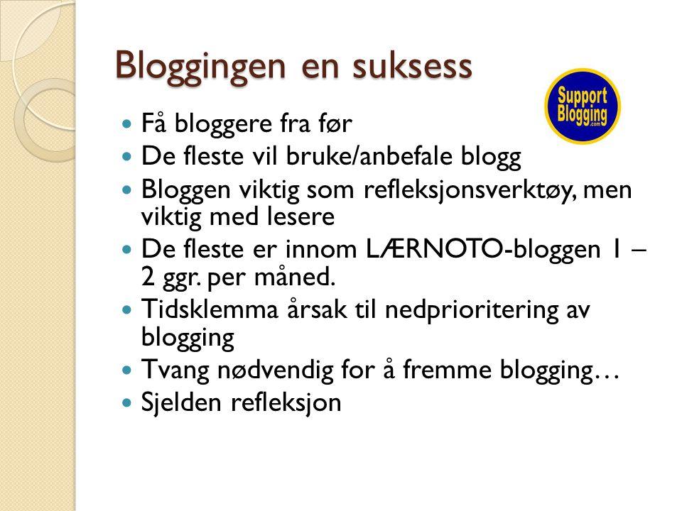 Bloggingen en suksess  Få bloggere fra før  De fleste vil bruke/anbefale blogg  Bloggen viktig som refleksjonsverktøy, men viktig med lesere  De fleste er innom LÆRNOTO-bloggen 1 – 2 ggr.