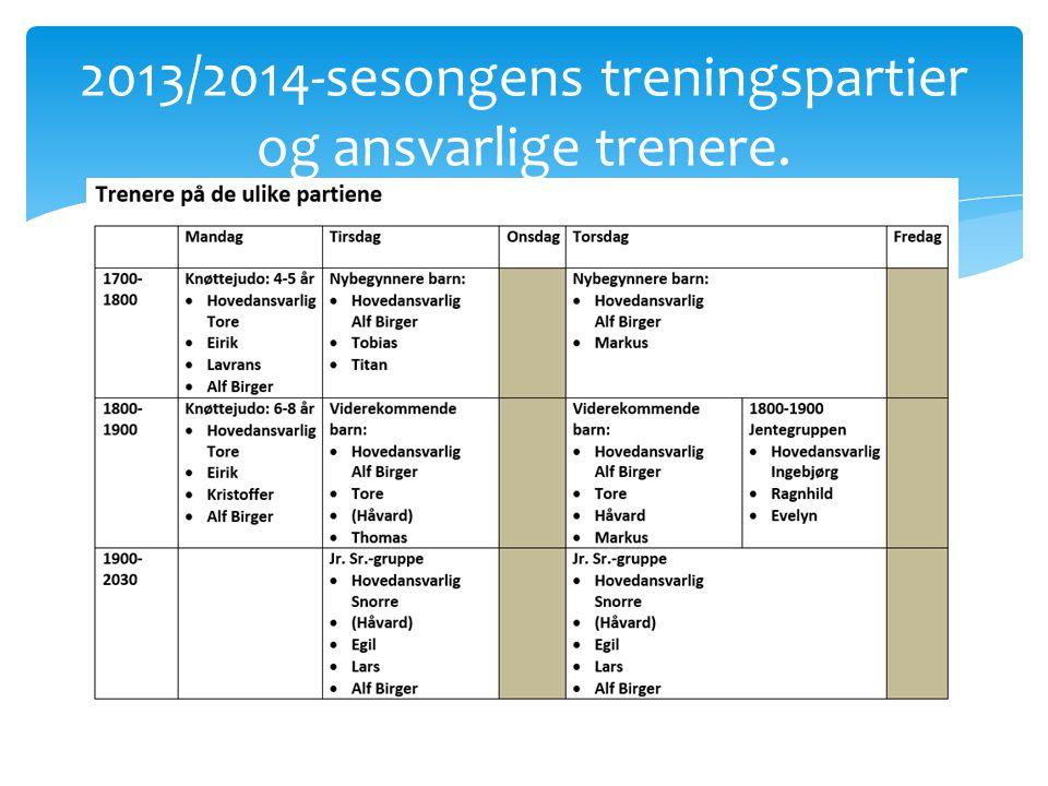 2013/2014-sesongens treningspartier og ansvarlige trenere.