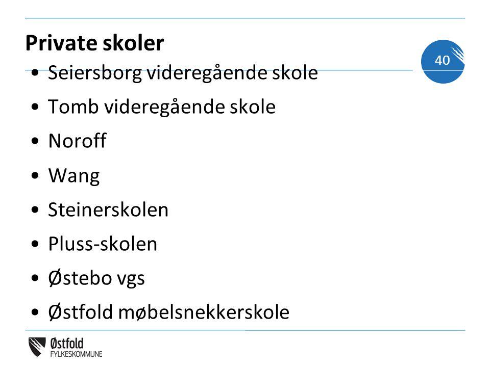 Private skoler •Seiersborg videregående skole •Tomb videregående skole •Noroff •Wang •Steinerskolen •Pluss-skolen •Østebo vgs •Østfold møbelsnekkersko