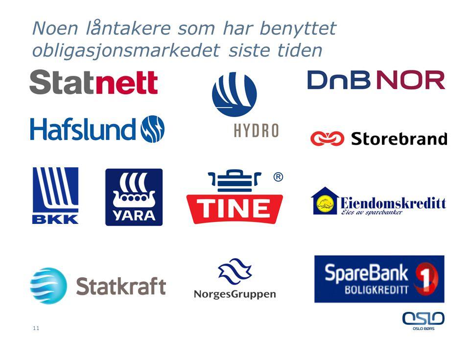 Noen låntakere som har benyttet obligasjonsmarkedet siste tiden 11