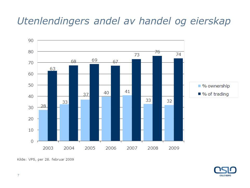Utenlendingers andel av handel og eierskap 7 Kilde: VPS, per 28. februar 2009