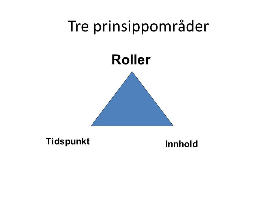 Tre prinsippområder Roller Tidspunkt Innhold