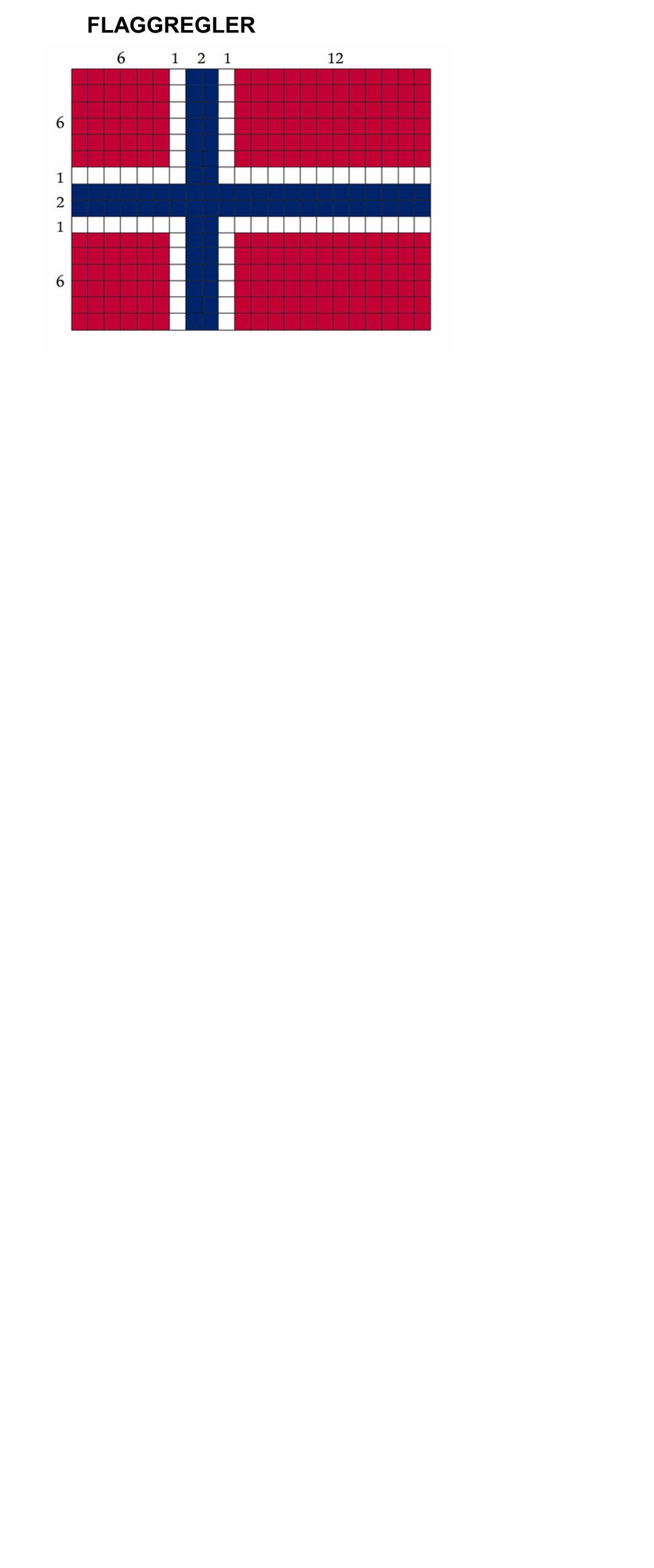 Viktige flaggregler i Norge: ·Man skal behandle et flagg med respekt ·Et flagg skal aldri berøre bakken ·Privatpersoner skal flagge med handelsflagget, mens staten skal flagge med statsflagget som har splitt og tunge ·Flaggets lengde skal være 1/3 av lengden av flaggstangen når flaggstang står på bakke ·Flagg som står vannrett, eller fra bygning skal være 1/2 av lengden av stangens lengde