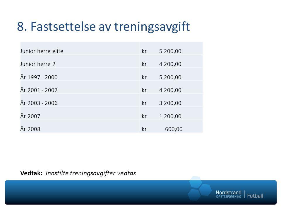 8. Fastsettelse av treningsavgift Junior herre elite kr 5 200,00 Junior herre 2 kr 4 200,00 År 1997 - 2000 kr 5 200,00 År 2001 - 2002 kr 4 200,00 År 2