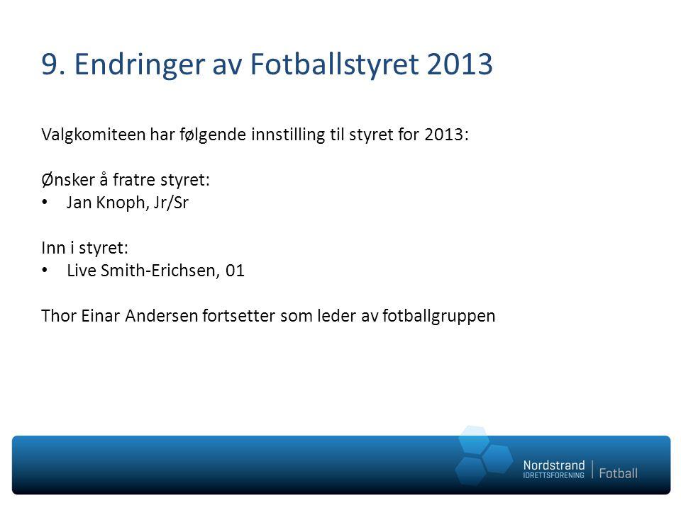 9. Endringer av Fotballstyret 2013 Valgkomiteen har følgende innstilling til styret for 2013: Ønsker å fratre styret: • Jan Knoph, Jr/Sr Inn i styret: