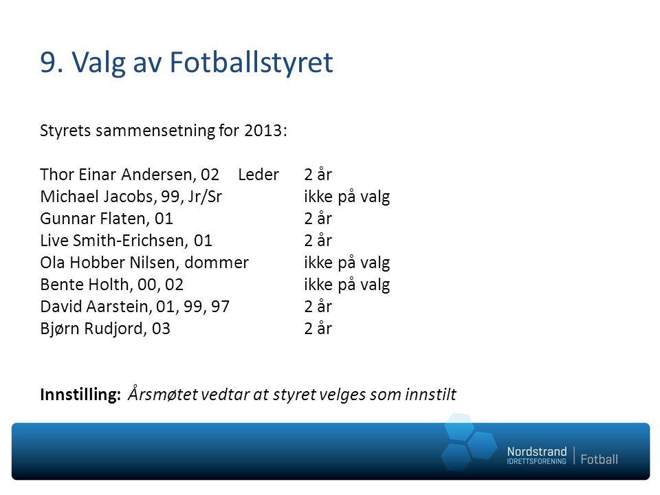 9. Valg av Fotballstyret Styrets sammensetning for 2013: Thor Einar Andersen, 02Leder2 år Michael Jacobs, 99, Jr/Sr ikke på valg Gunnar Flaten, 012 år