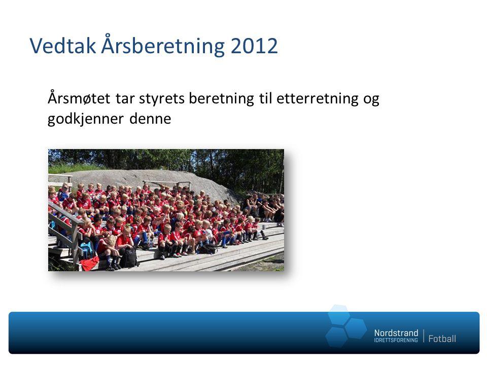 Vedtak Årsberetning 2012 Årsmøtet tar styrets beretning til etterretning og godkjenner denne