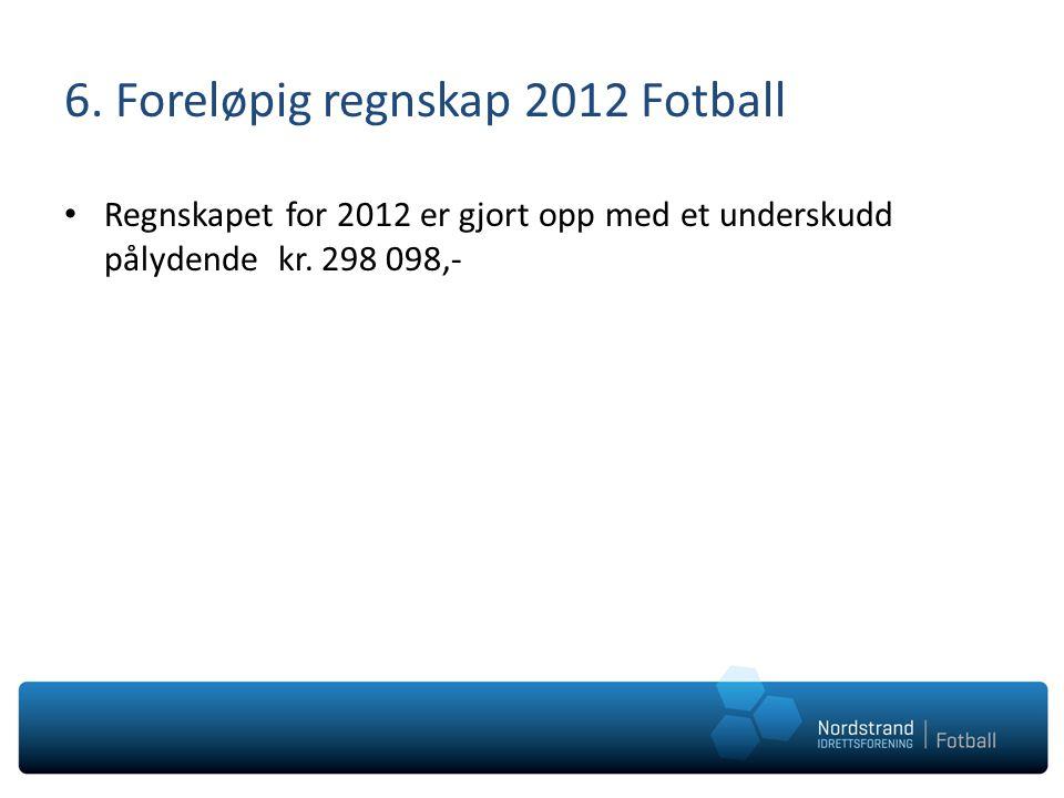 6. Foreløpig regnskap 2012 Fotball • Regnskapet for 2012 er gjort opp med et underskudd pålydende kr. 298 098,-