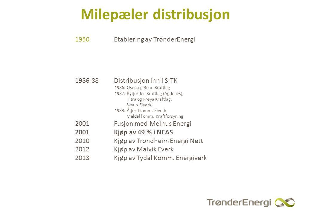 7 Fra og med 3.september også Malvik Nettvirksomhet TrønderEnergis regionalnett: ▬ 400 km med 132 kV ▬ 800 km med 66 kV ▬ 48 transformatorstasjoner Vi forsyner ca 300 000 innbyggere i Sør-Trøndelag gjennom vårt regionalnett Vårt distribusjonsnett utgjør: ▬ 2 800 km med 24 kV, 12kV og 6 kV ▬ 5 500 km lavspent ▬ 3 800 nettstasjoner ▬ Områdekonsesjon i 11 kommuner Vi forsyner alle innbyggere i 13 kommuner gjennom vårt distribusjonsnett.