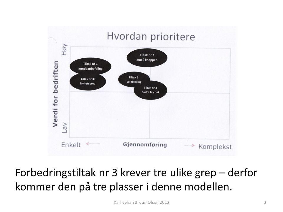 Forbedringstiltak nr 3 krever tre ulike grep – derfor kommer den på tre plasser i denne modellen. Karl-Johan Bruun-Olsen 20133