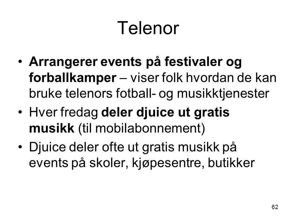 Telenor •Arrangerer events på festivaler og forballkamper – viser folk hvordan de kan bruke telenors fotball- og musikktjenester •Hver fredag deler dj