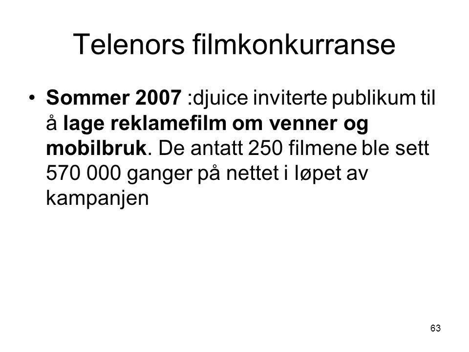 Telenors filmkonkurranse •Sommer 2007 :djuice inviterte publikum til å lage reklamefilm om venner og mobilbruk. De antatt 250 filmene ble sett 570 000